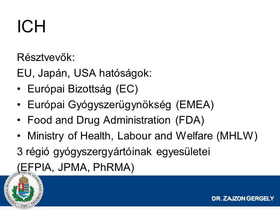 ICH Résztvevők: EU, Japán, USA hatóságok: Európai Bizottság (EC)
