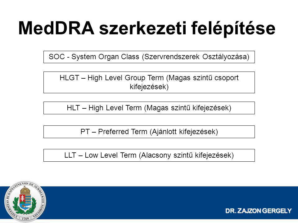 MedDRA szerkezeti felépítése