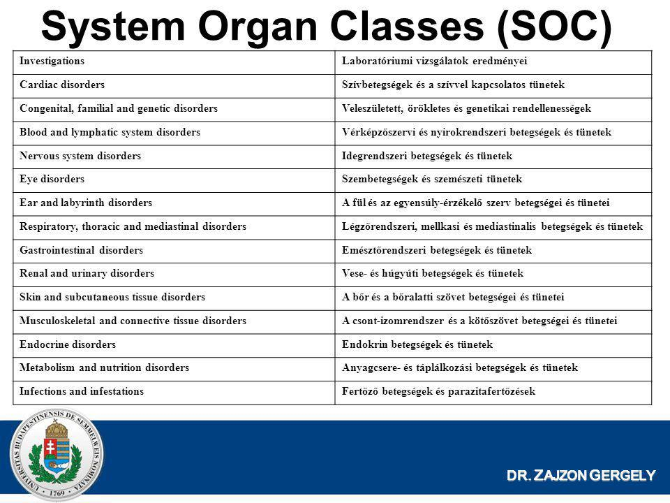 System Organ Classes (SOC)