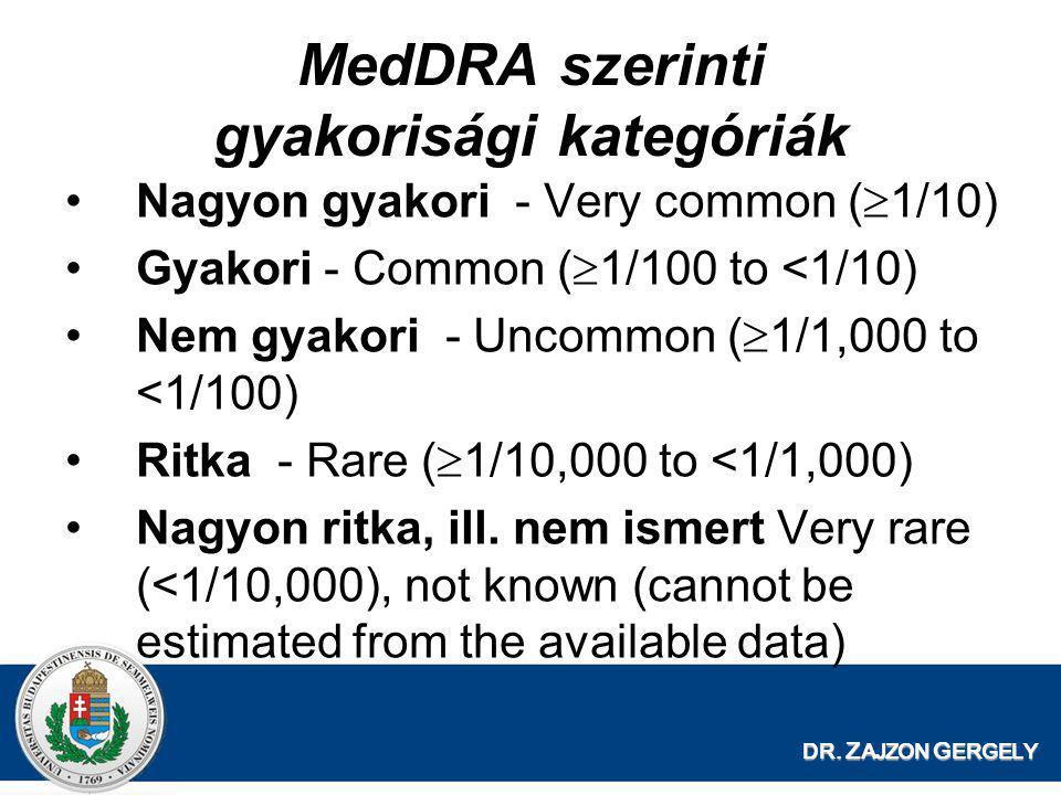 MedDRA szerinti gyakorisági kategóriák