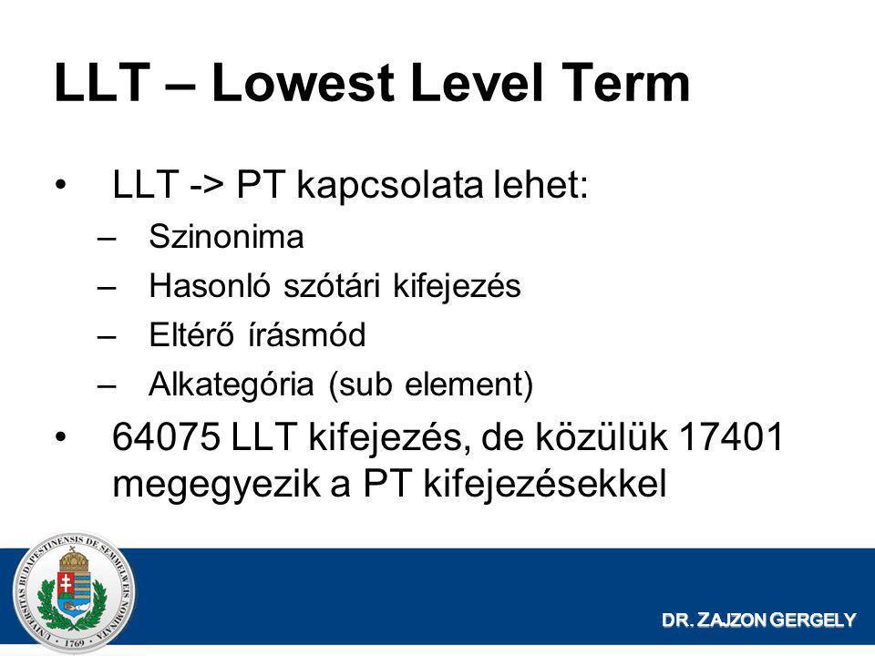 LLT – Lowest Level Term LLT -> PT kapcsolata lehet: