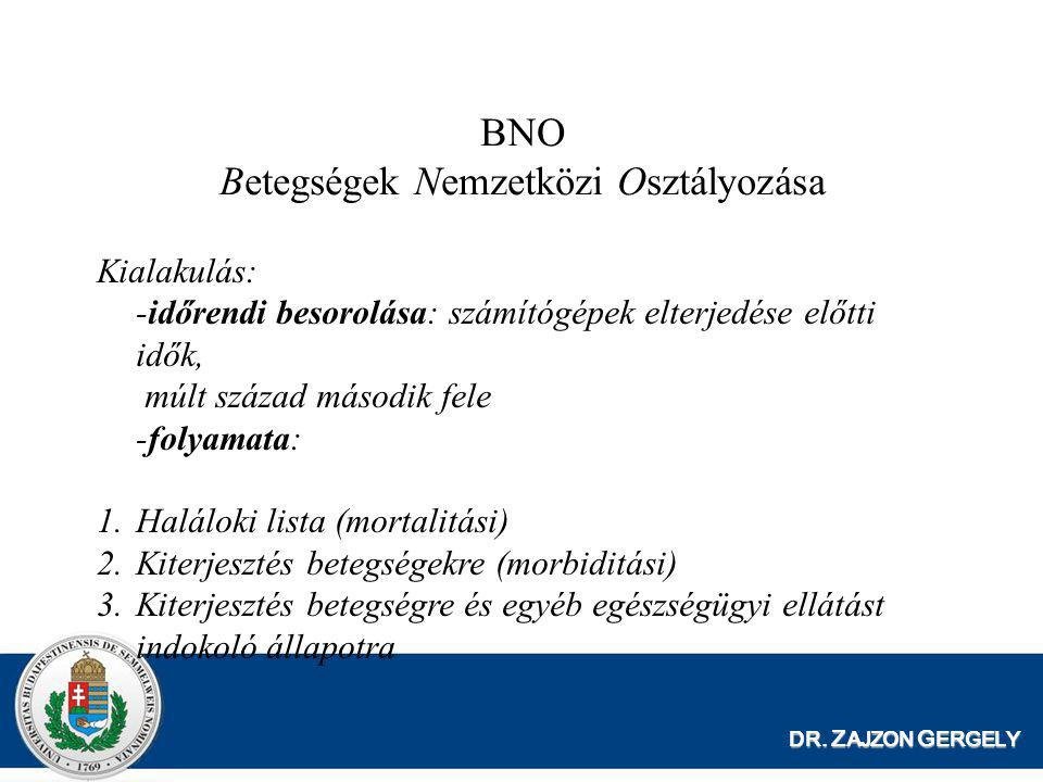 Betegségek Nemzetközi Osztályozása