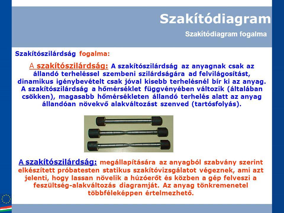 Szakítódiagram Szakítódiagram fogalma