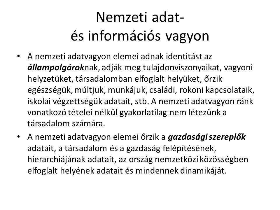 Nemzeti adat- és információs vagyon