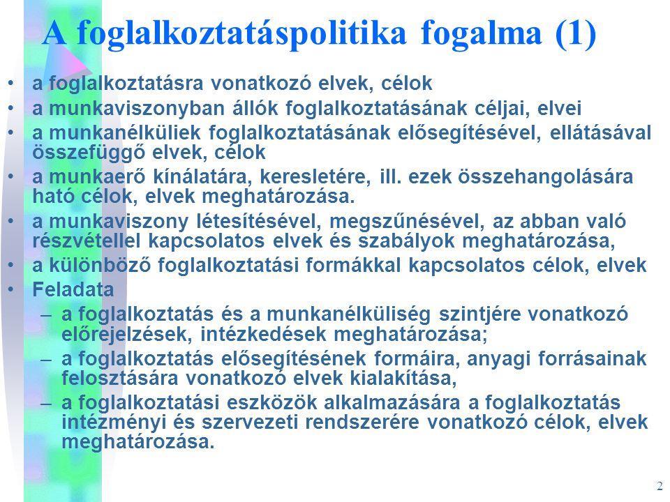 A foglalkoztatáspolitika fogalma (1)