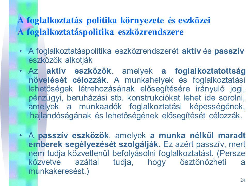 A foglalkoztatás politika környezete és eszközei A foglalkoztatáspolitika eszközrendszere