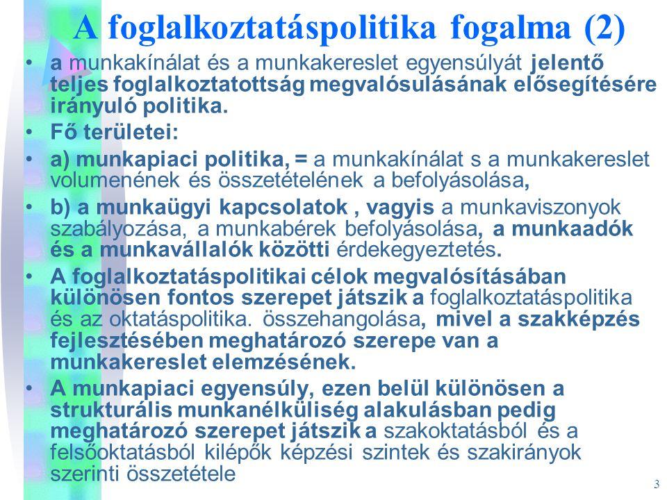 A foglalkoztatáspolitika fogalma (2)