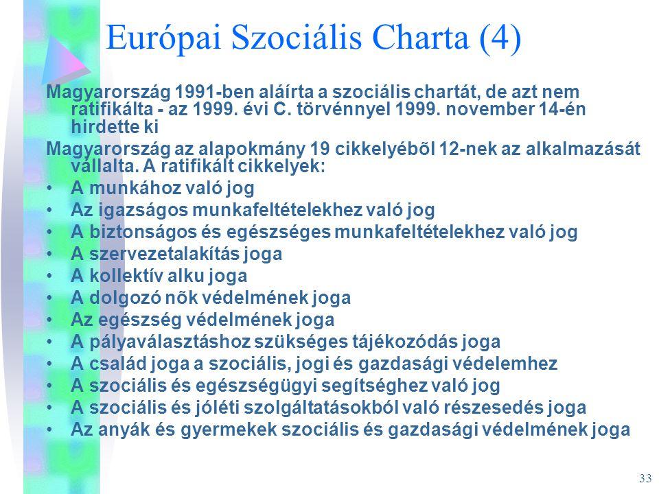 Európai Szociális Charta (4)