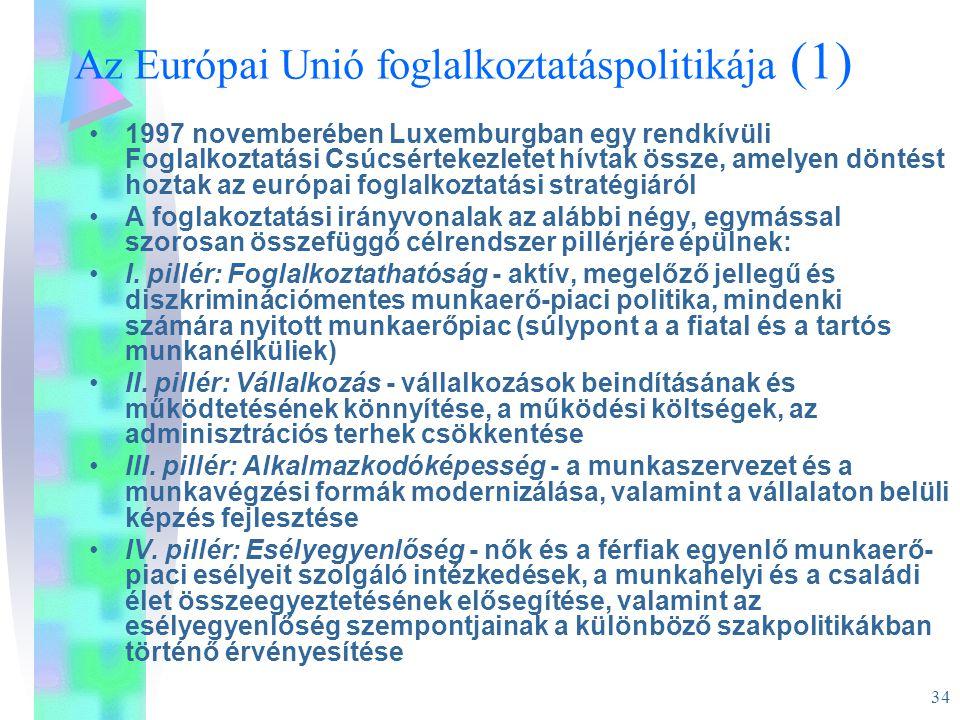 Az Európai Unió foglalkoztatáspolitikája (1)