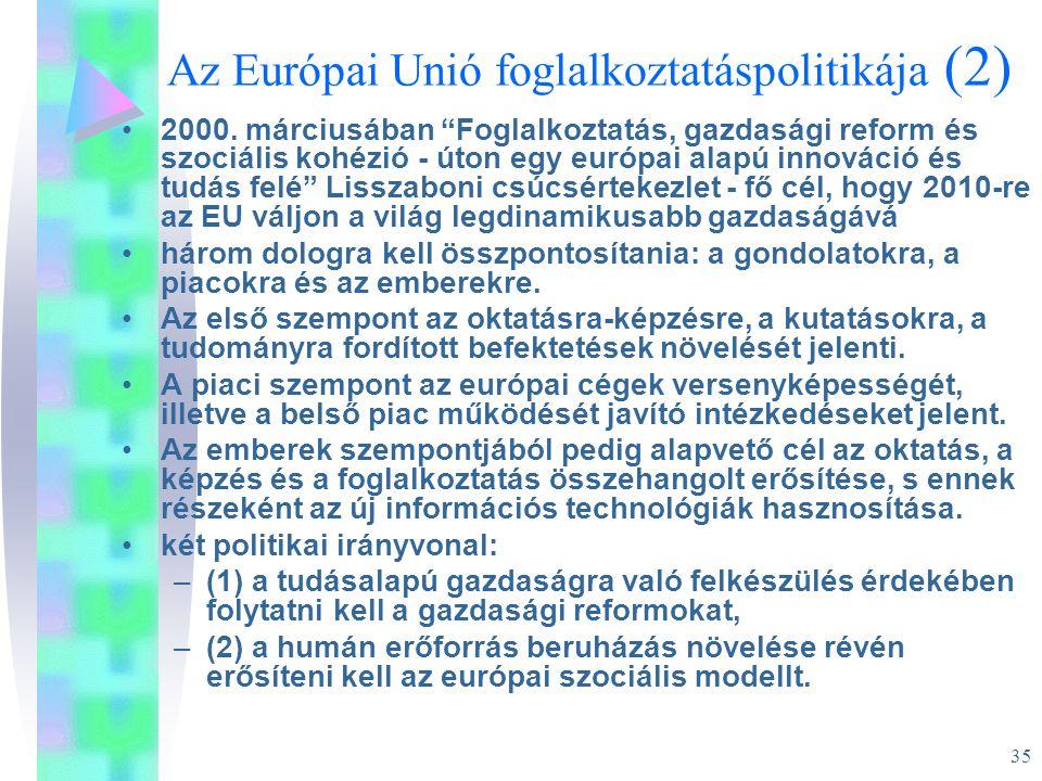 Az Európai Unió foglalkoztatáspolitikája (2)