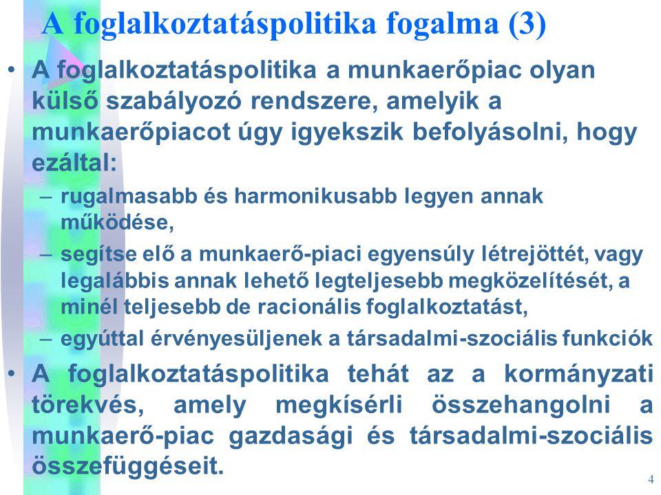 A foglalkoztatáspolitika fogalma (3)