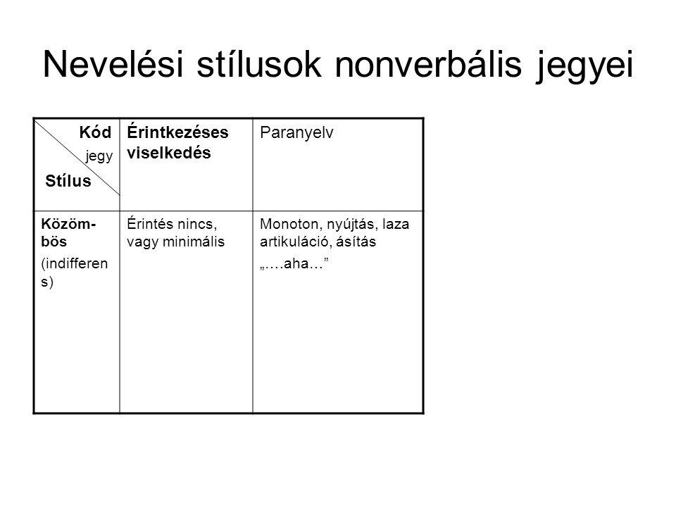 Nevelési stílusok nonverbális jegyei