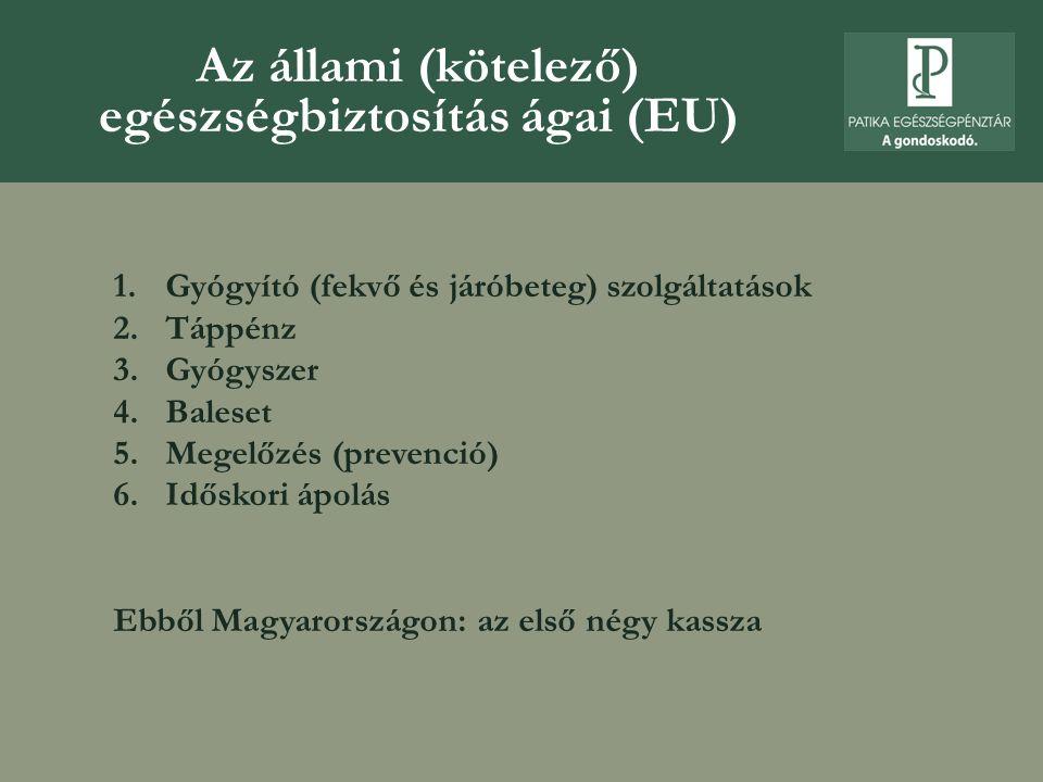 Az állami (kötelező) egészségbiztosítás ágai (EU)
