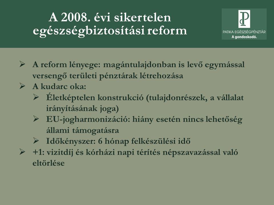 A 2008. évi sikertelen egészségbiztosítási reform