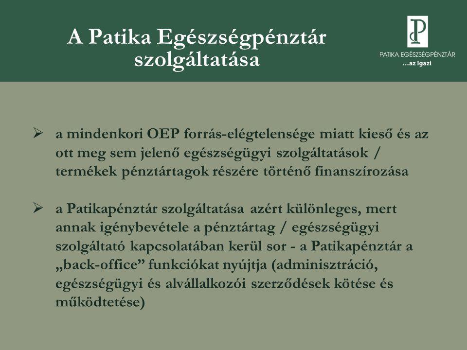 A Patika Egészségpénztár szolgáltatása