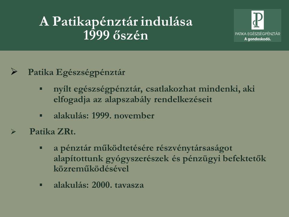 A Patikapénztár indulása 1999 őszén