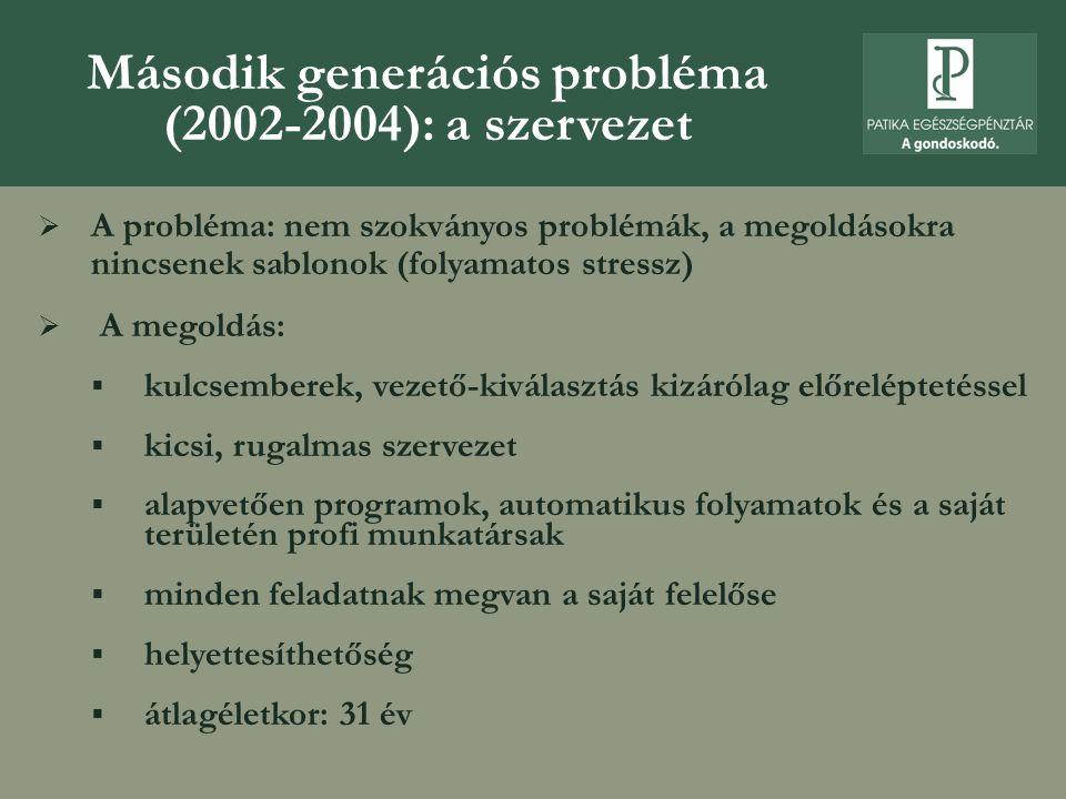 Második generációs probléma (2002-2004): a szervezet
