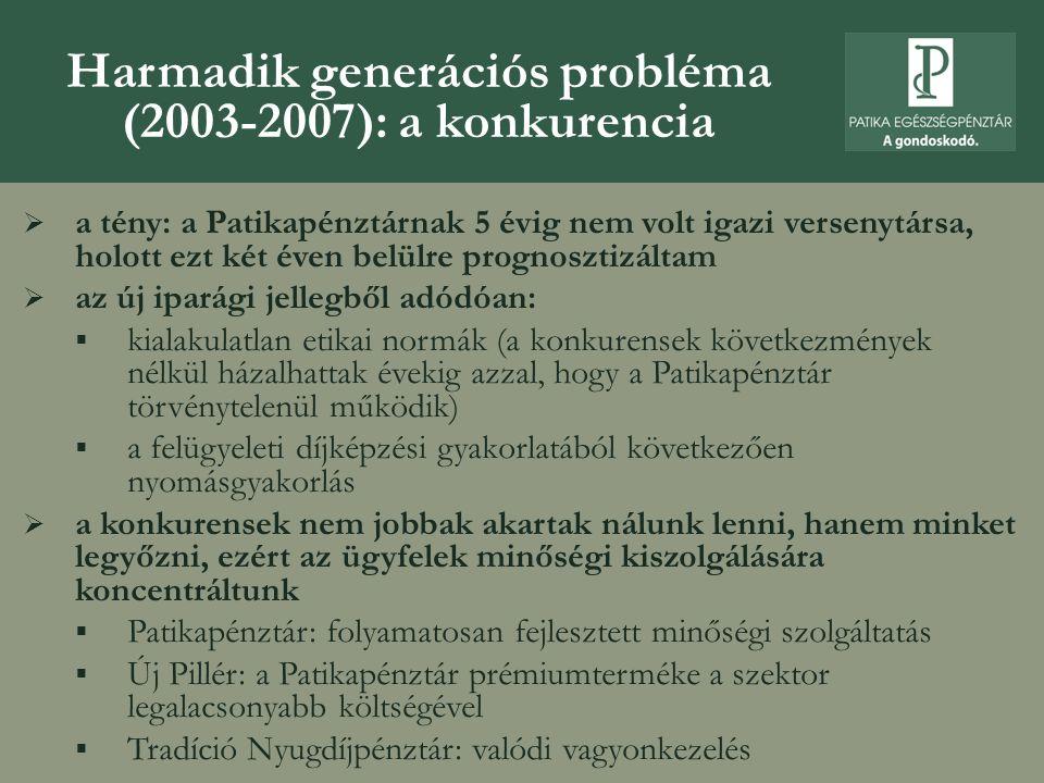 Harmadik generációs probléma (2003-2007): a konkurencia