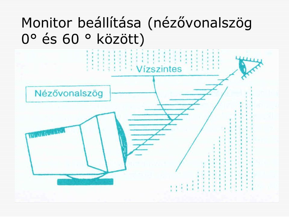 Monitor beállítása (nézővonalszög 0° és 60 ° között)