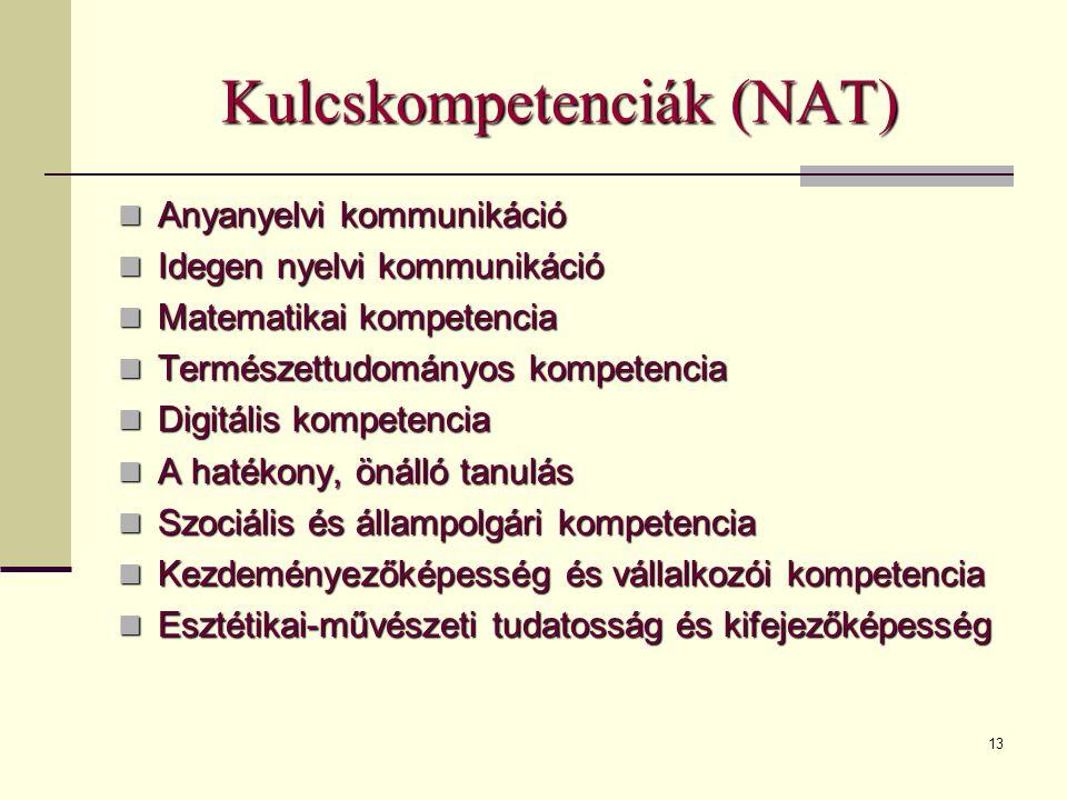 Kulcskompetenciák (NAT)