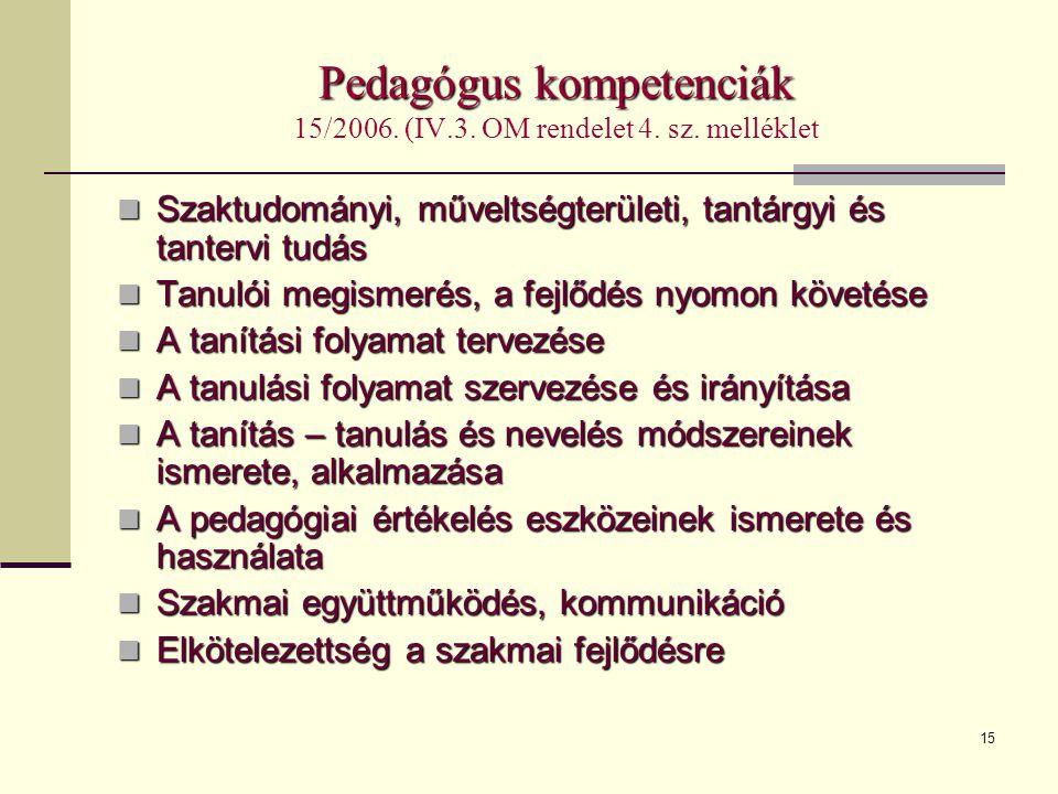 Pedagógus kompetenciák 15/2006. (IV.3. OM rendelet 4. sz. melléklet