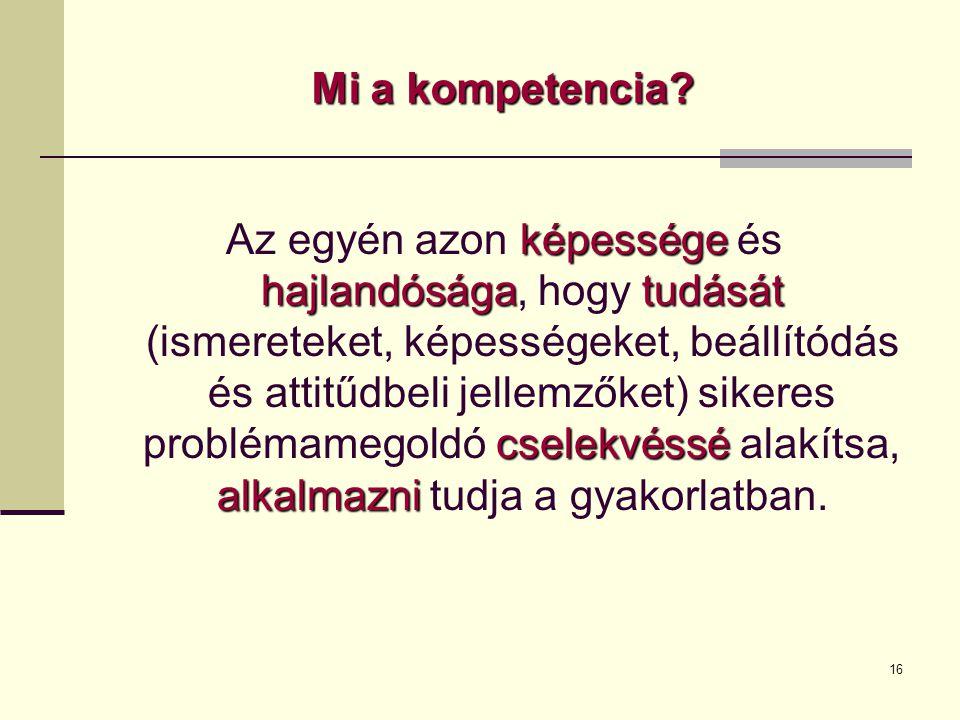 Mi a kompetencia