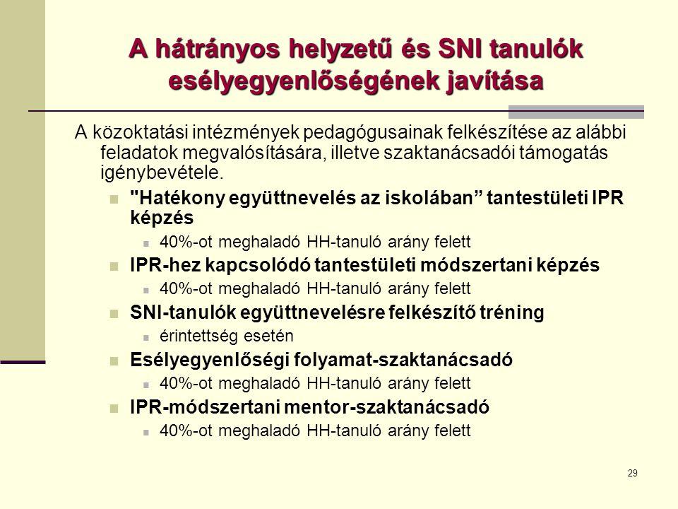 A hátrányos helyzetű és SNI tanulók esélyegyenlőségének javítása