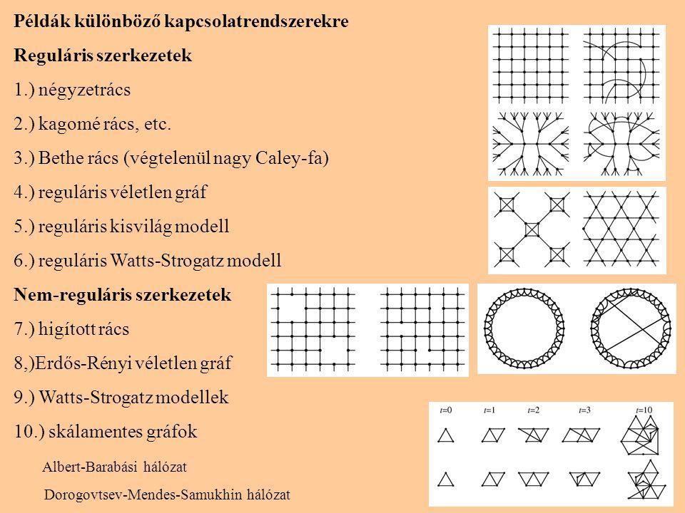 Példák különböző kapcsolatrendszerekre Reguláris szerkezetek