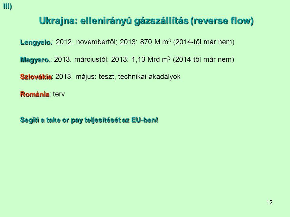Ukrajna: ellenirányú gázszállítás (reverse flow)