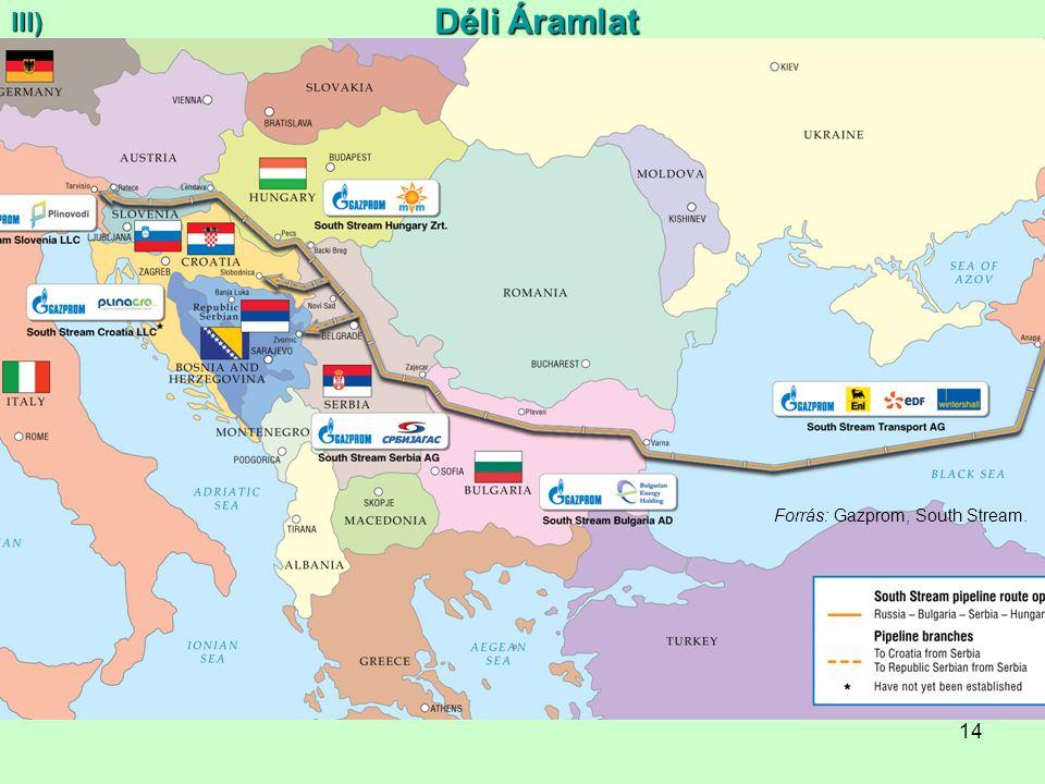III) Déli Áramlat Forrás: Gazprom, South Stream. 14