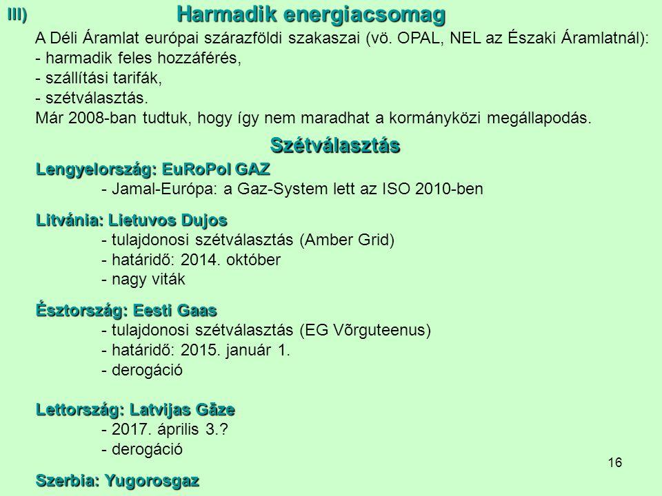 Harmadik energiacsomag
