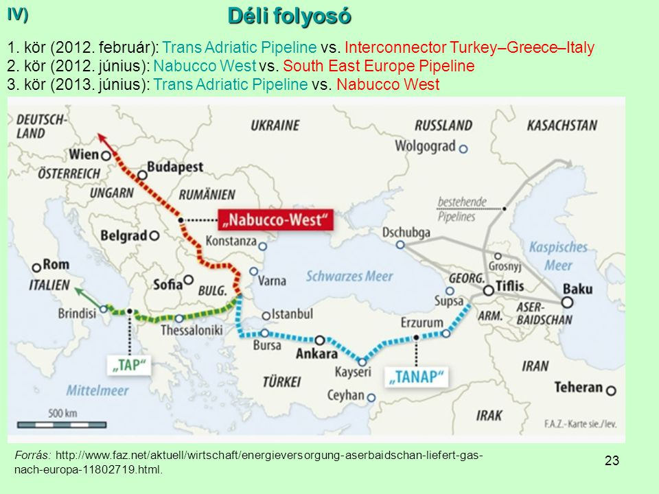 IV) Déli folyosó. 1. kör (2012. február): Trans Adriatic Pipeline vs. Interconnector Turkey–Greece–Italy.