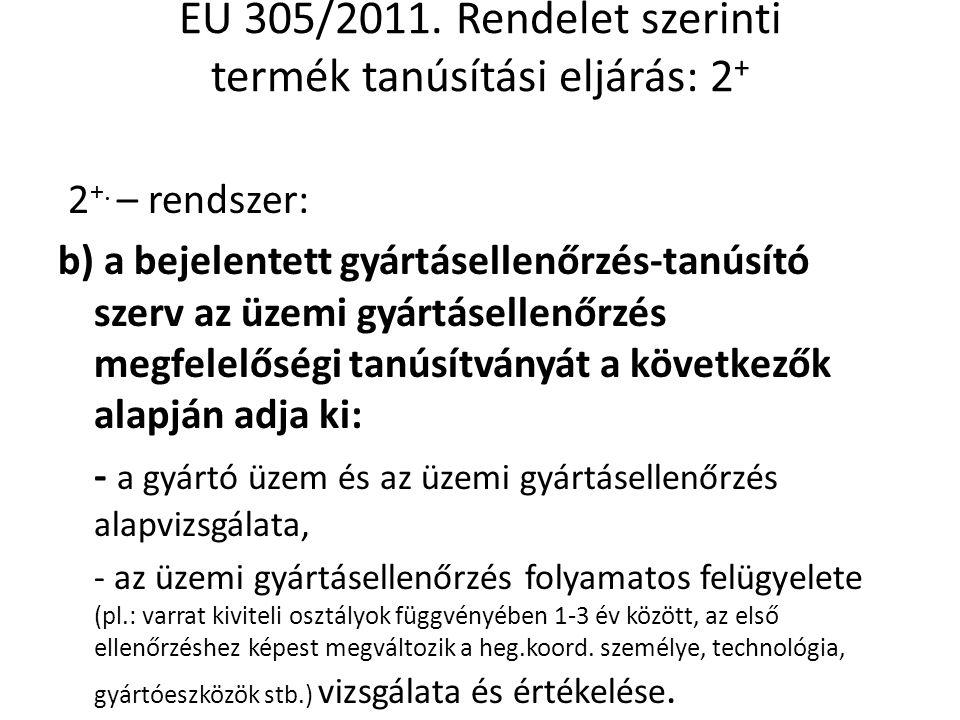 EU 305/2011. Rendelet szerinti termék tanúsítási eljárás: 2+