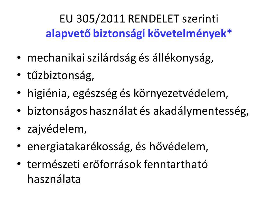 EU 305/2011 RENDELET szerinti alapvető biztonsági követelmények*
