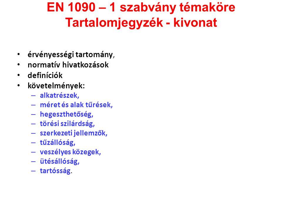 EN 1090 – 1 szabvány témaköre Tartalomjegyzék - kivonat