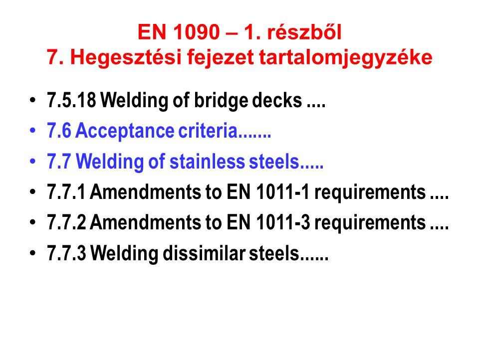 EN 1090 – 1. részből 7. Hegesztési fejezet tartalomjegyzéke