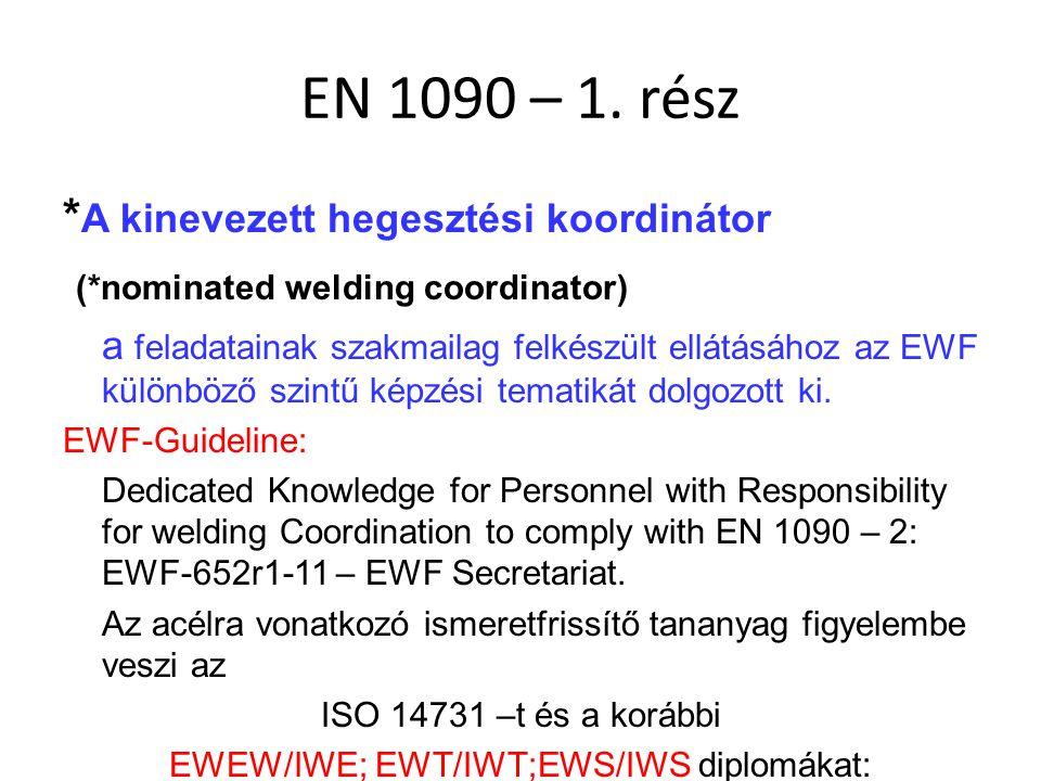 EWEW/IWE; EWT/IWT;EWS/IWS diplomákat: