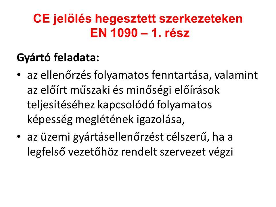 CE jelölés hegesztett szerkezeteken EN 1090 – 1. rész