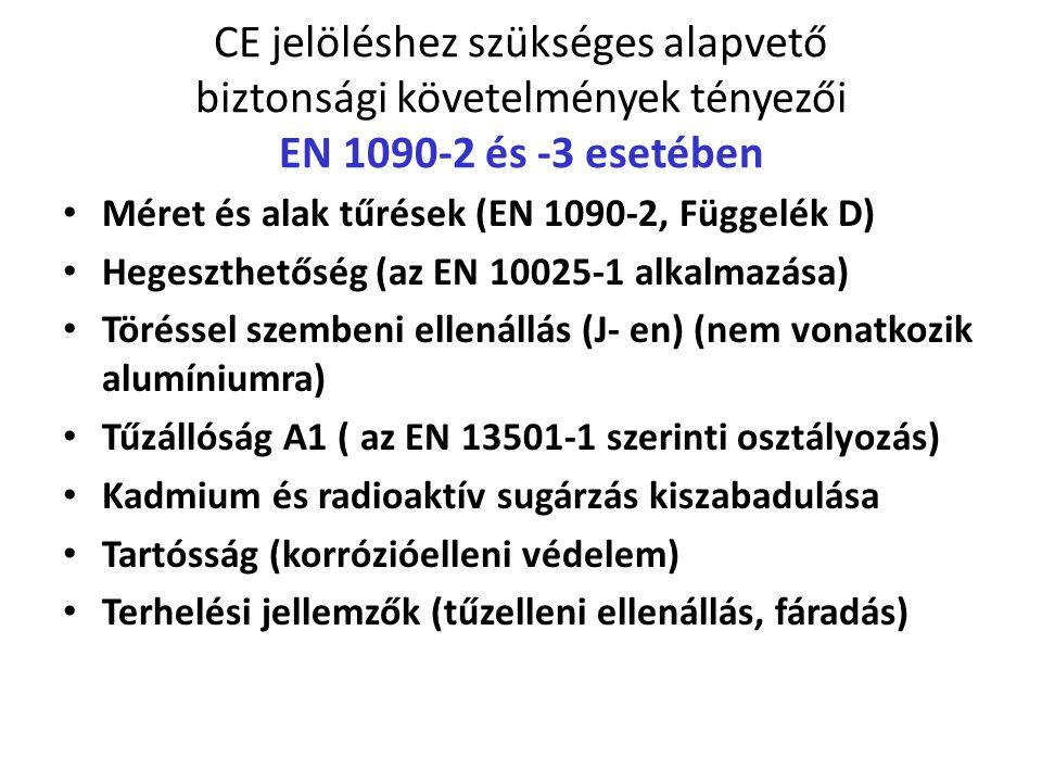 CE jelöléshez szükséges alapvető biztonsági követelmények tényezői EN 1090-2 és -3 esetében