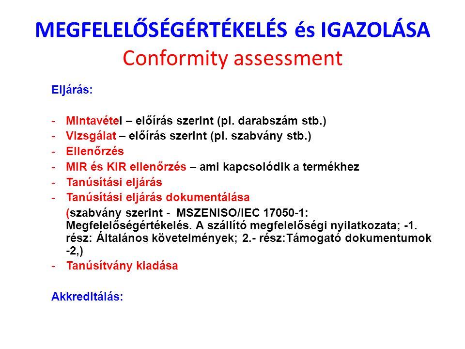 MEGFELELŐSÉGÉRTÉKELÉS és IGAZOLÁSA Conformity assessment