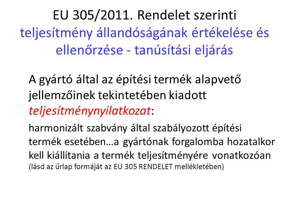 EU 305/2011. Rendelet szerinti teljesítmény állandóságának értékelése és ellenőrzése - tanúsítási eljárás