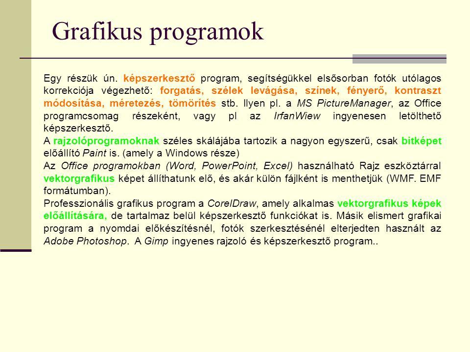Grafikus programok