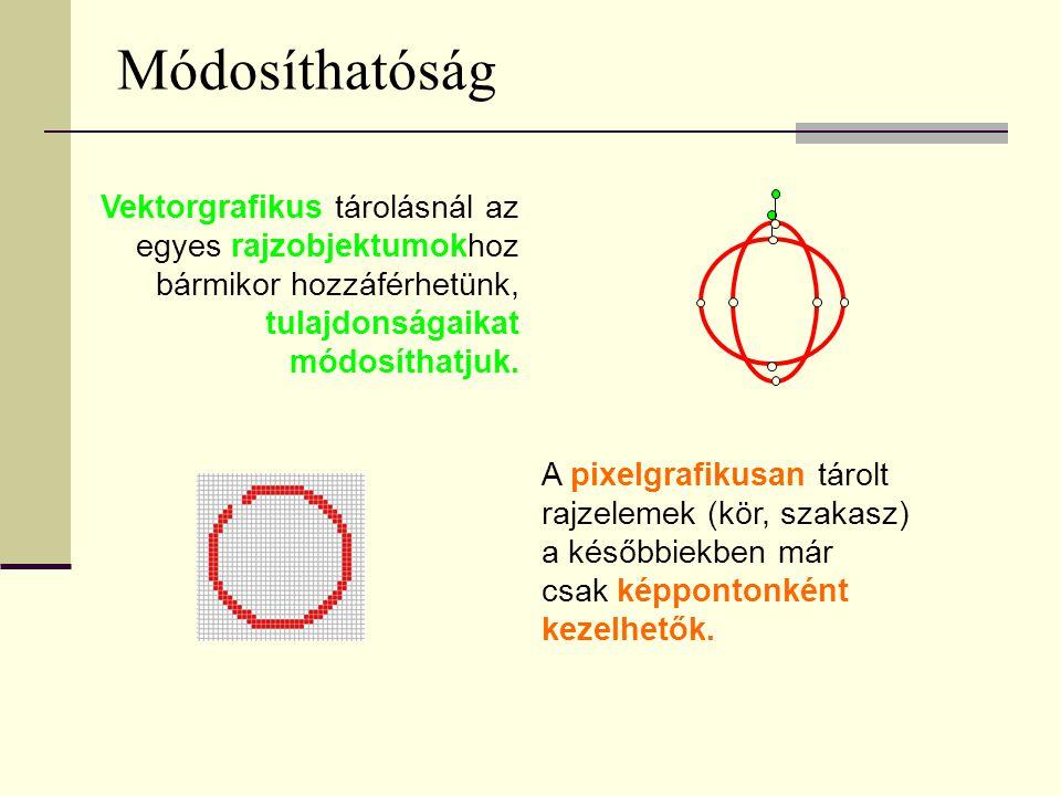 Módosíthatóság Vektorgrafikus tárolásnál az egyes rajzobjektumokhoz bármikor hozzáférhetünk, tulajdonságaikat módosíthatjuk.