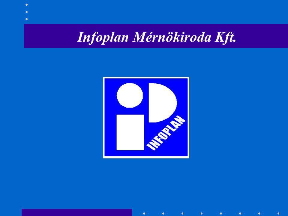 Infoplan Mérnökiroda Kft.