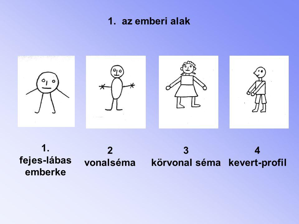 az emberi alak 1. fejes-lábas emberke 2 vonalséma 3 körvonal séma 4 kevert-profil