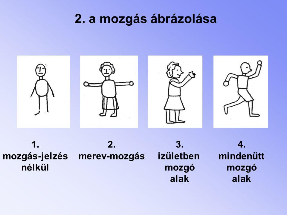 2. a mozgás ábrázolása 1. mozgás-jelzés nélkül 2. merev-mozgás 3.