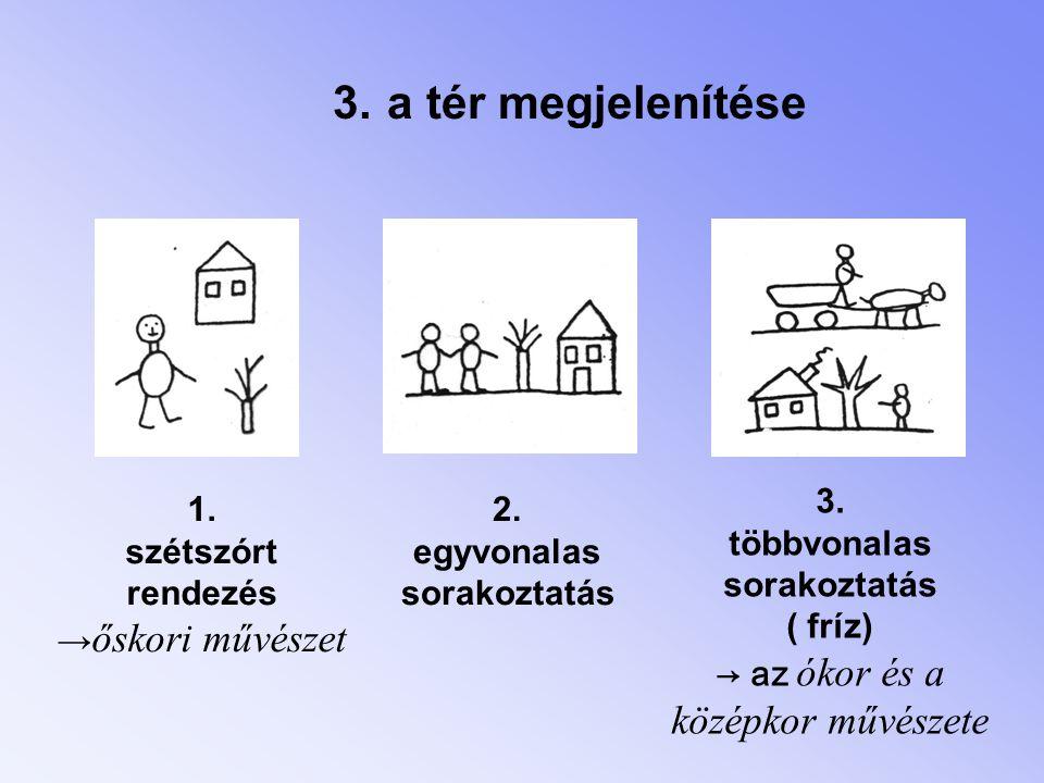 3. a tér megjelenítése középkor művészete 3. többvonalas sorakoztatás