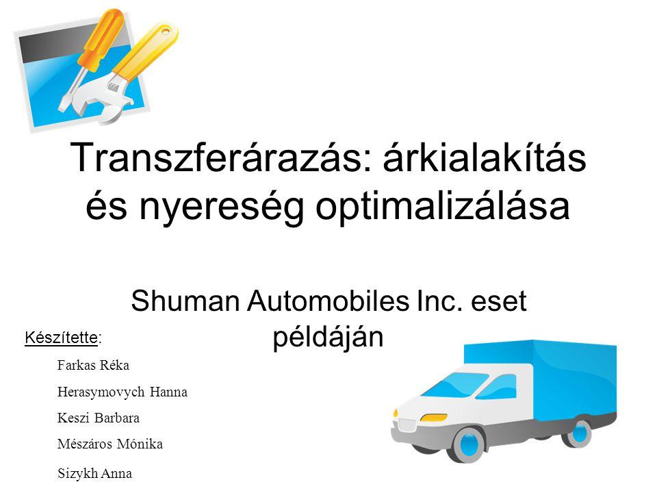 Transzferárazás: árkialakítás és nyereség optimalizálása