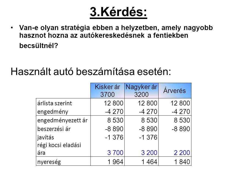 3.Kérdés: Használt autó beszámítása esetén: