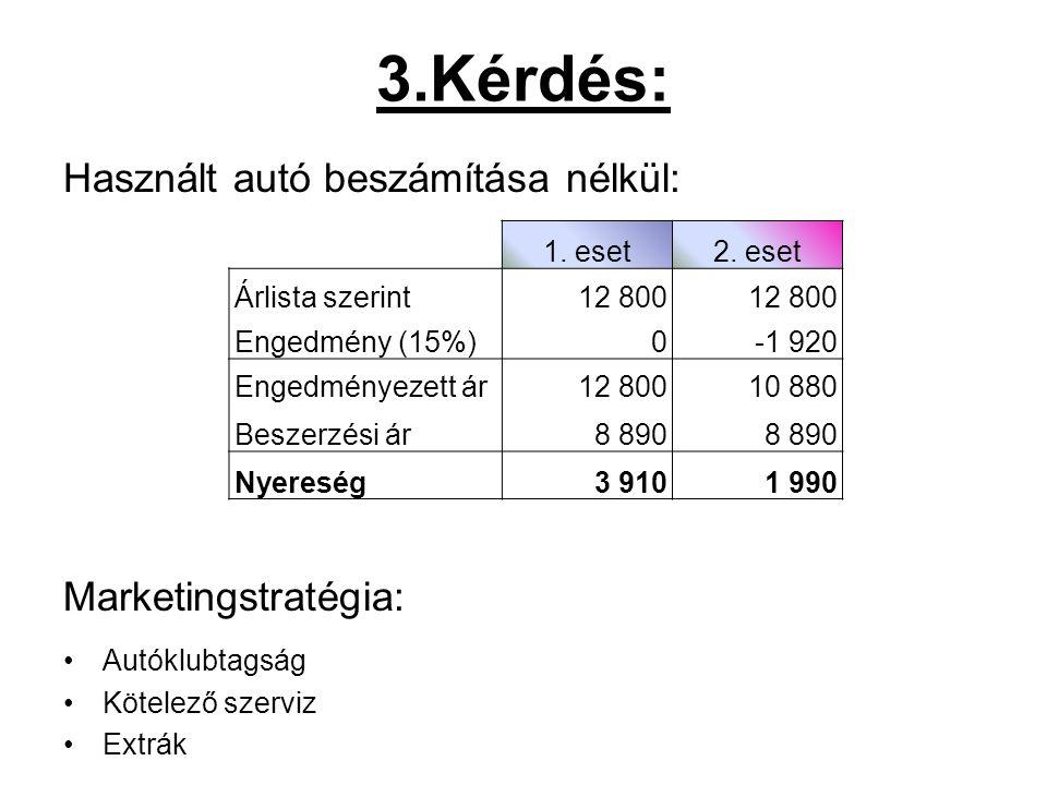 3.Kérdés: Használt autó beszámítása nélkül: Marketingstratégia: